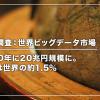 IDC調査:世界ビッグデータ市場は2020年に20兆円規模に。日本は世界の約1.5%