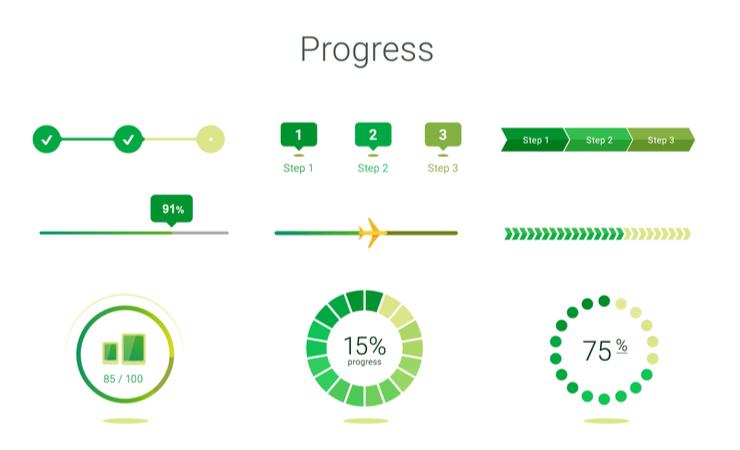 【進行中】ブログ読了を促すプログレスインジケーターの最適化テスト