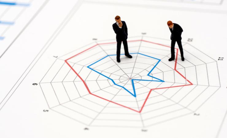 Tableauでレーダーチャートを作る方法