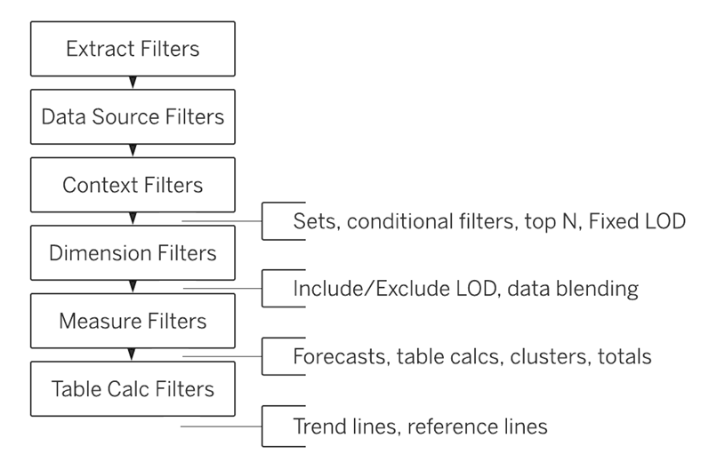 tableau-filter-querypipeline_12